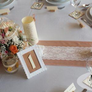 Bérelhető asztalszám